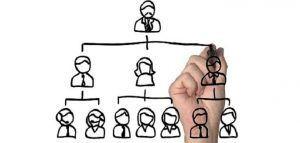 Empresas familiares: suspenso en liderazgo femenino